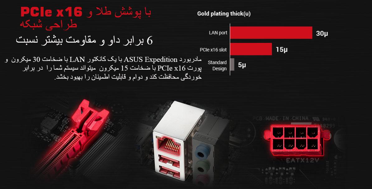 USBGuard در مادربرد ایسوس EX-B250-V7